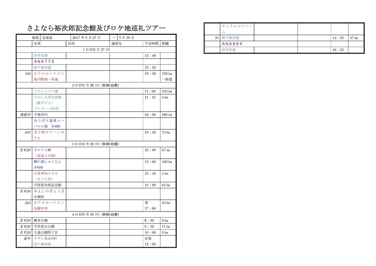 f:id:Ksuke-D:20201129153029j:plain