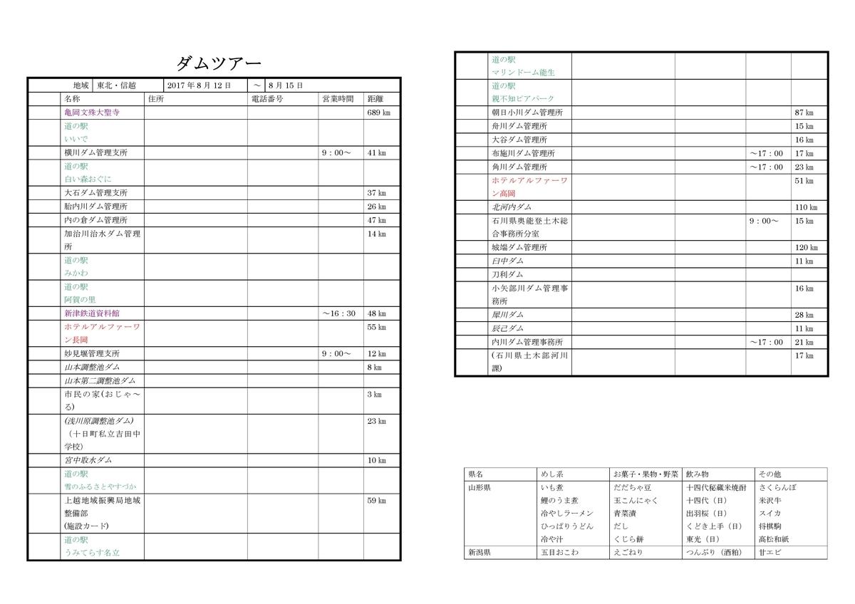 f:id:Ksuke-D:20201206153141j:plain