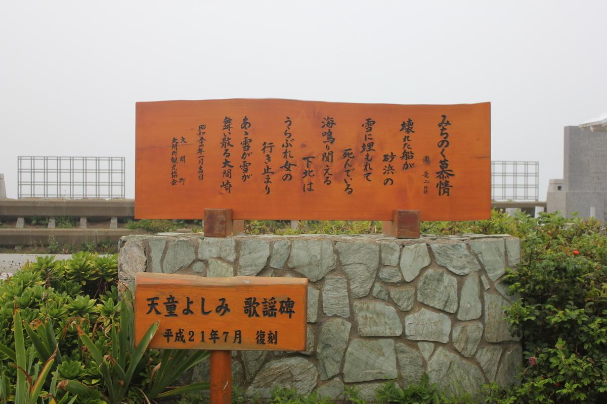 f:id:Ksuke-D:20201220125517j:plain