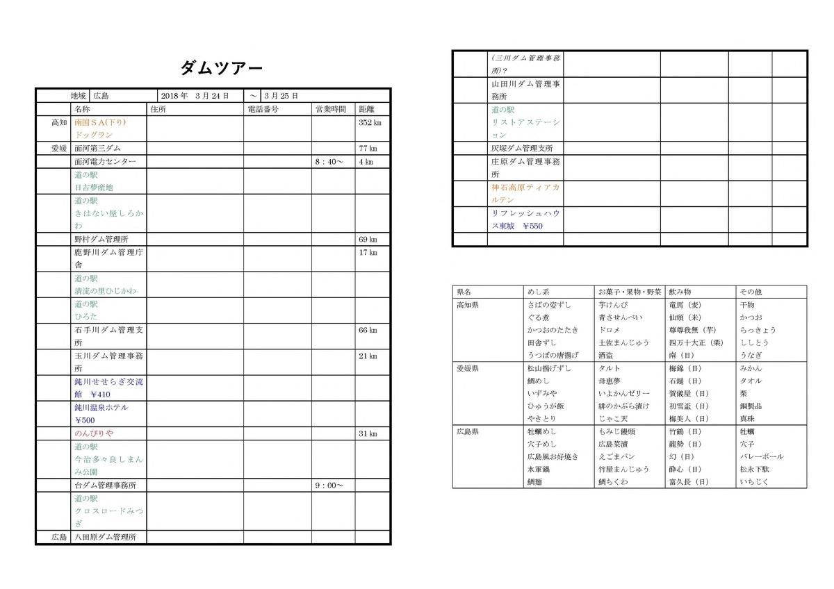 f:id:Ksuke-D:20210228134654j:plain
