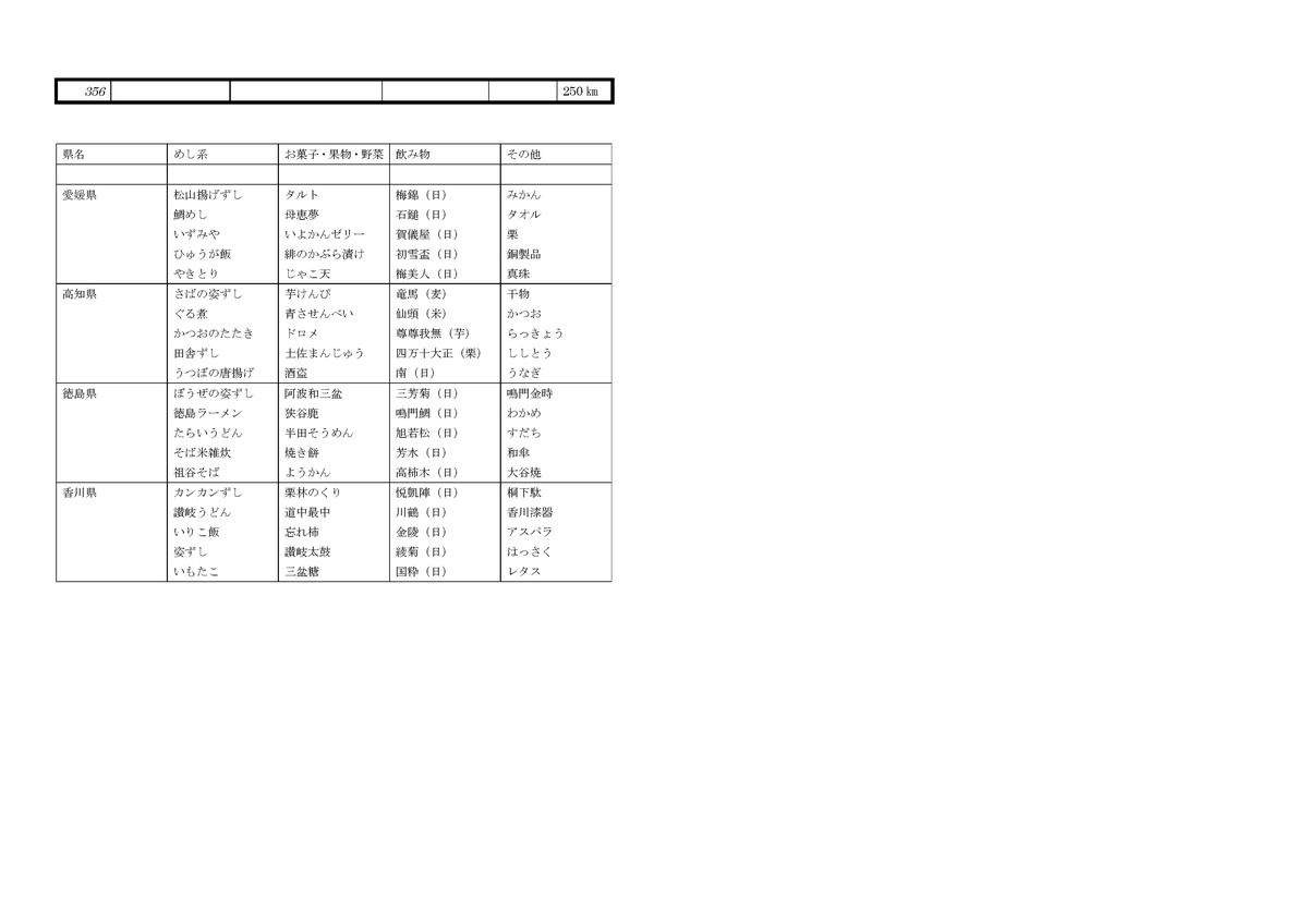 f:id:Ksuke-D:20210411154614j:plain