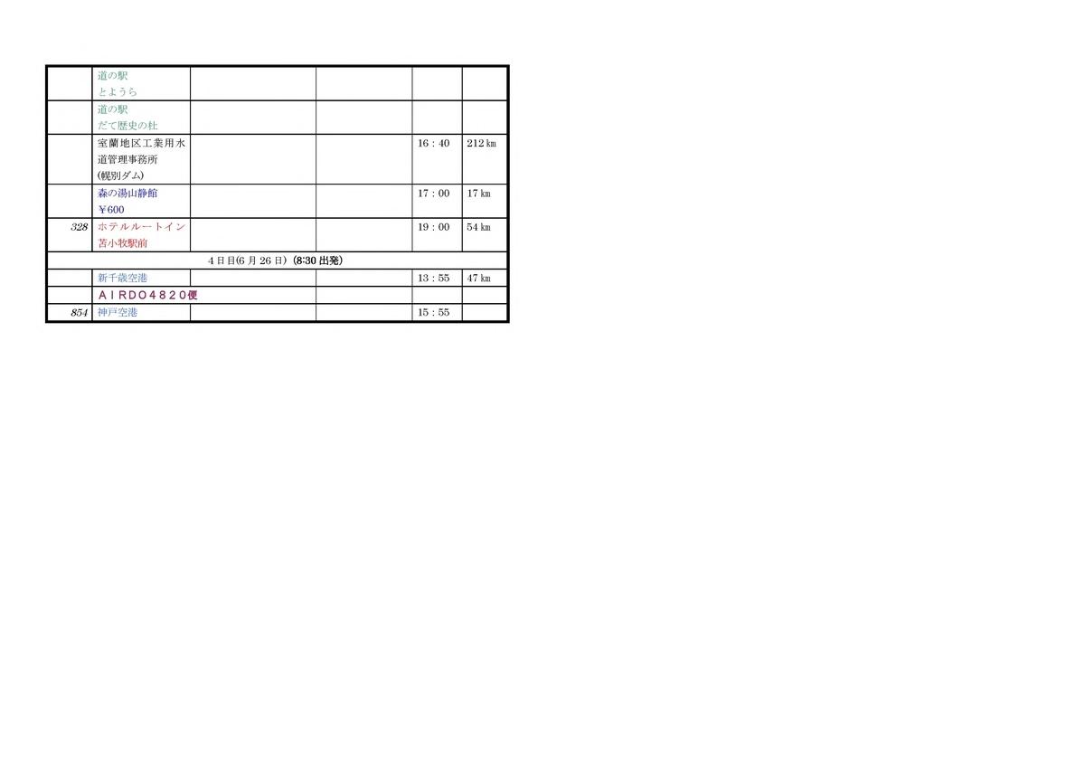 f:id:Ksuke-D:20210501141412j:plain