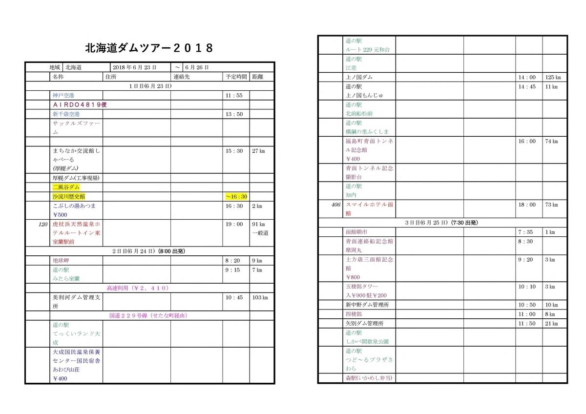 f:id:Ksuke-D:20210501141421j:plain