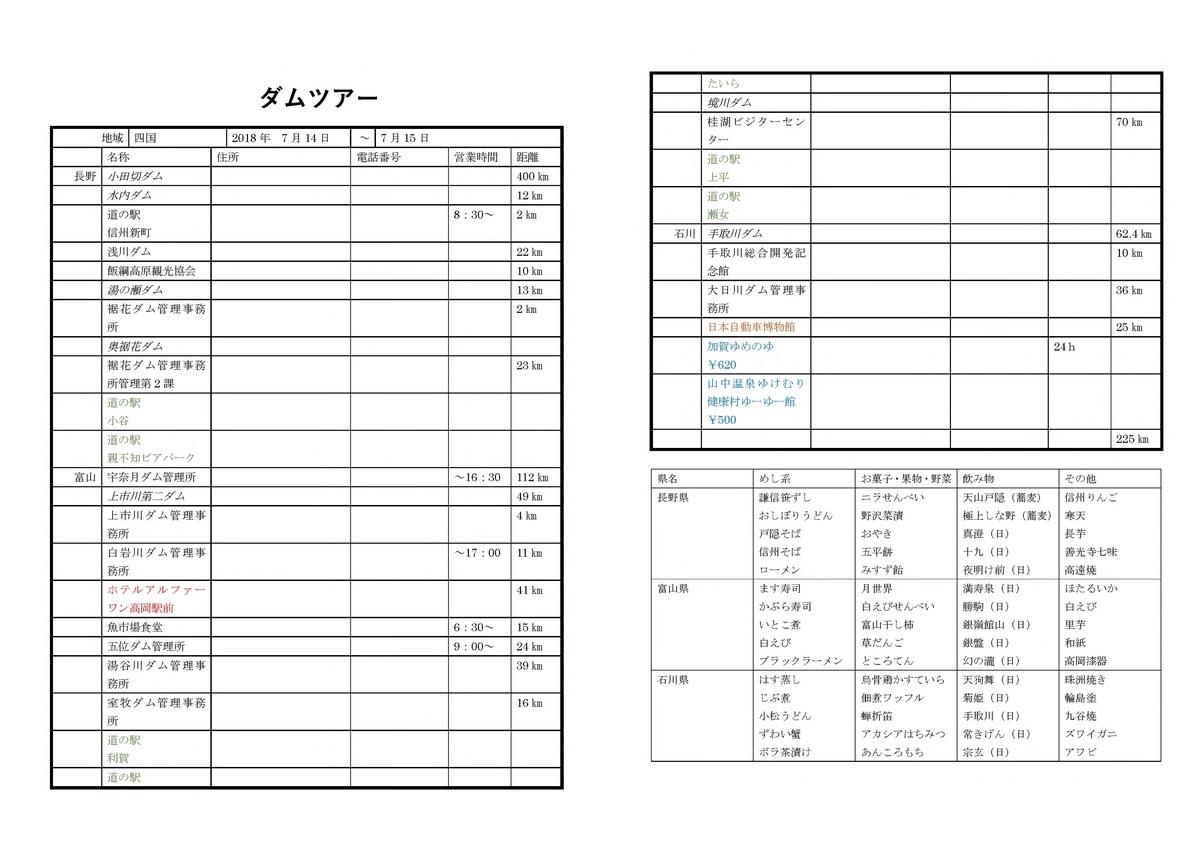 f:id:Ksuke-D:20210504130540j:plain