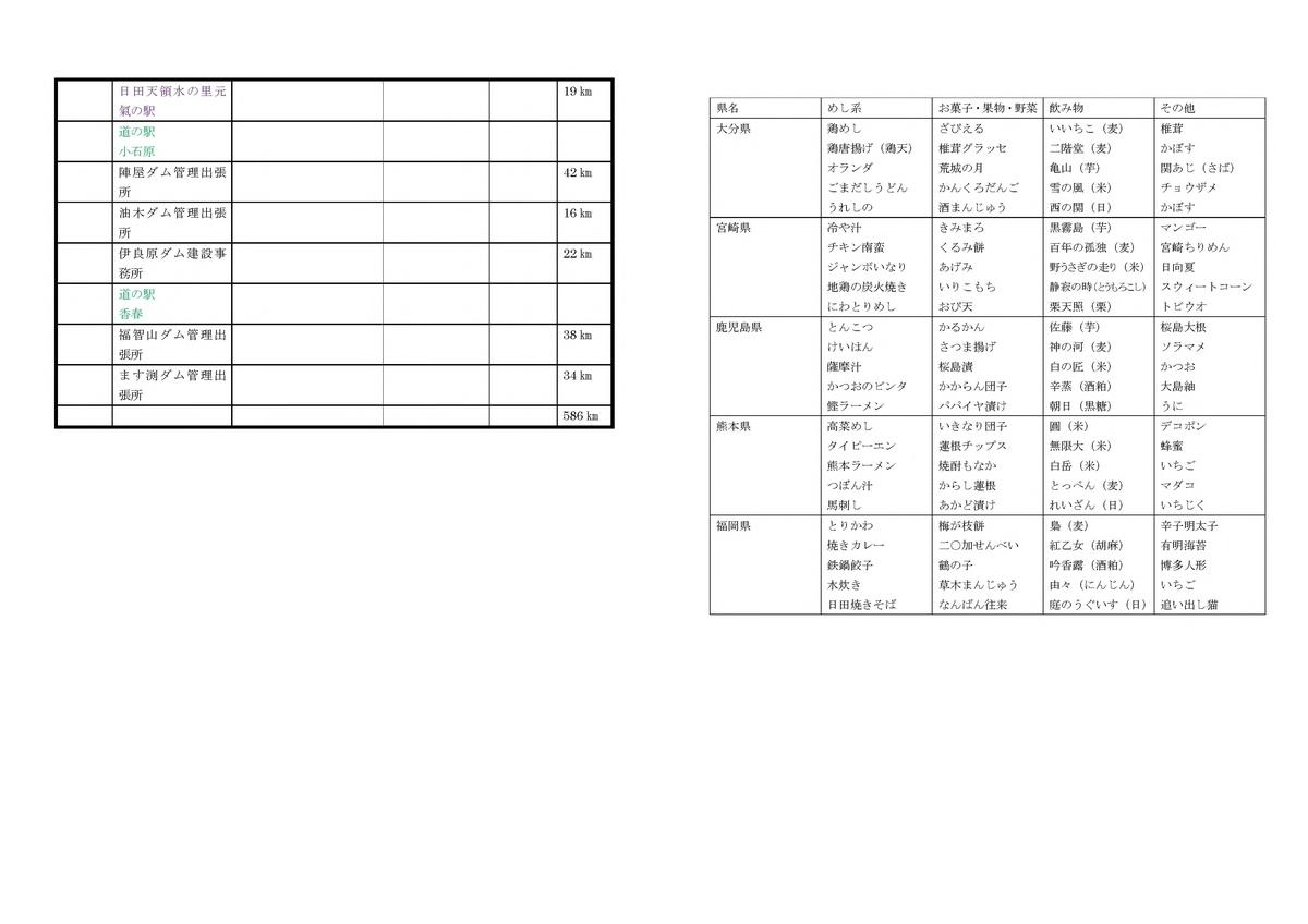 f:id:Ksuke-D:20210508133928j:plain