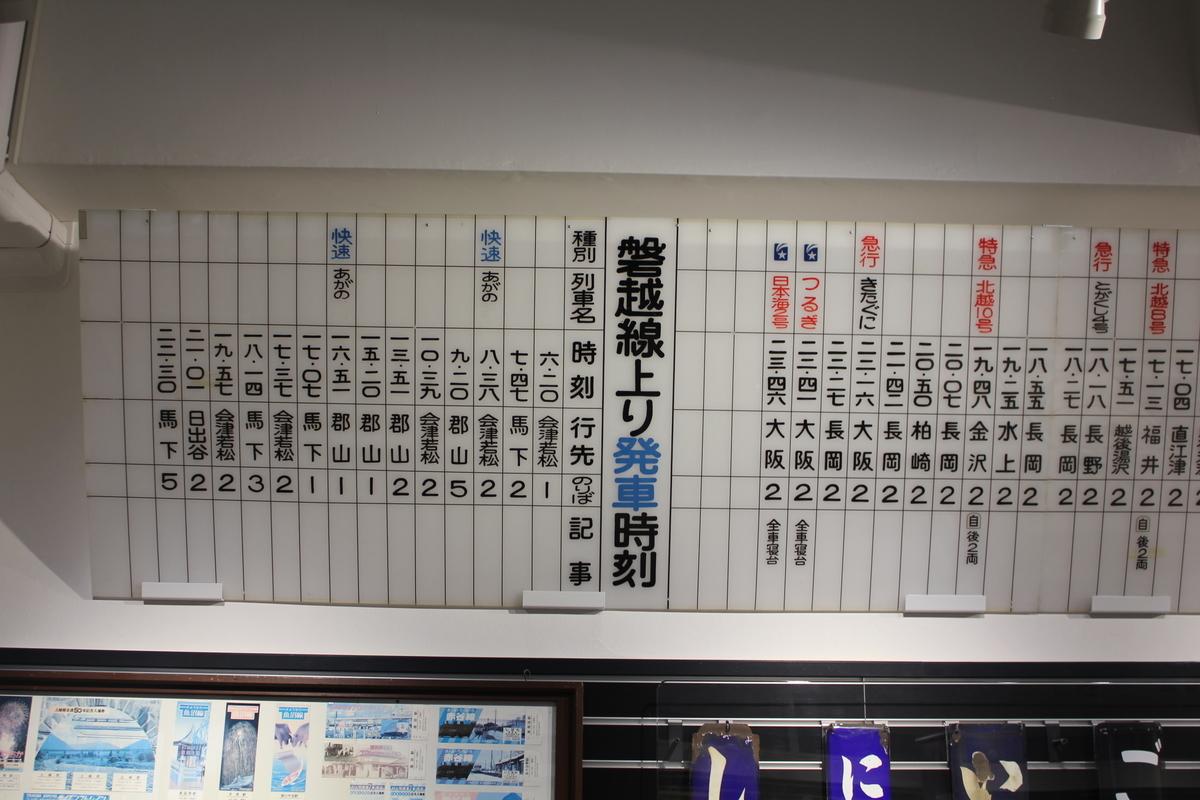 f:id:Ksuke-D:20210606134402j:plain