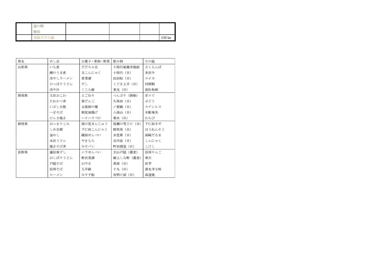 f:id:Ksuke-D:20210620150209j:plain