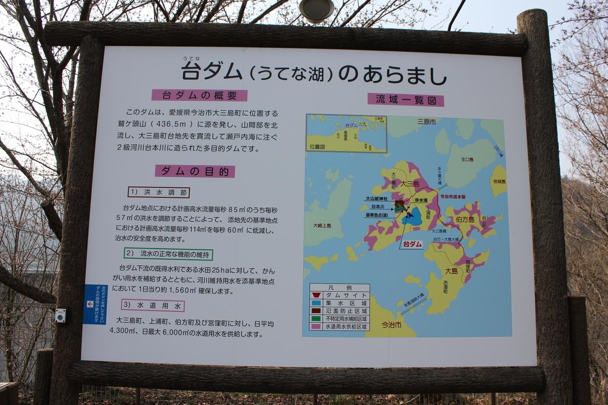 f:id:Ksuke-D:20210801145401j:plain
