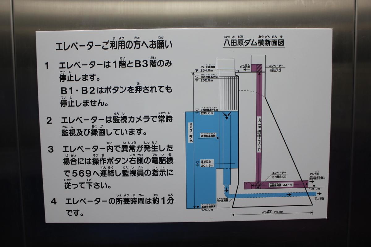 f:id:Ksuke-D:20210801151230j:plain