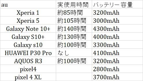 f:id:Kti:20200228220719j:plain