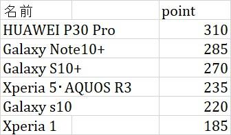 f:id:Kti:20200228221036j:plain