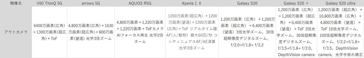 f:id:Kti:20200320135952j:plain