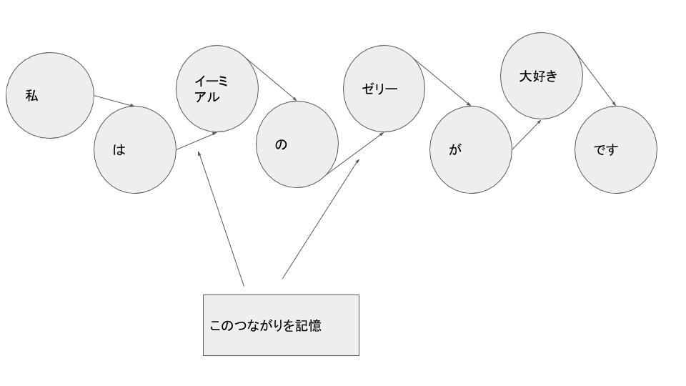 f:id:KuchiBashi:20200127210922j:plain