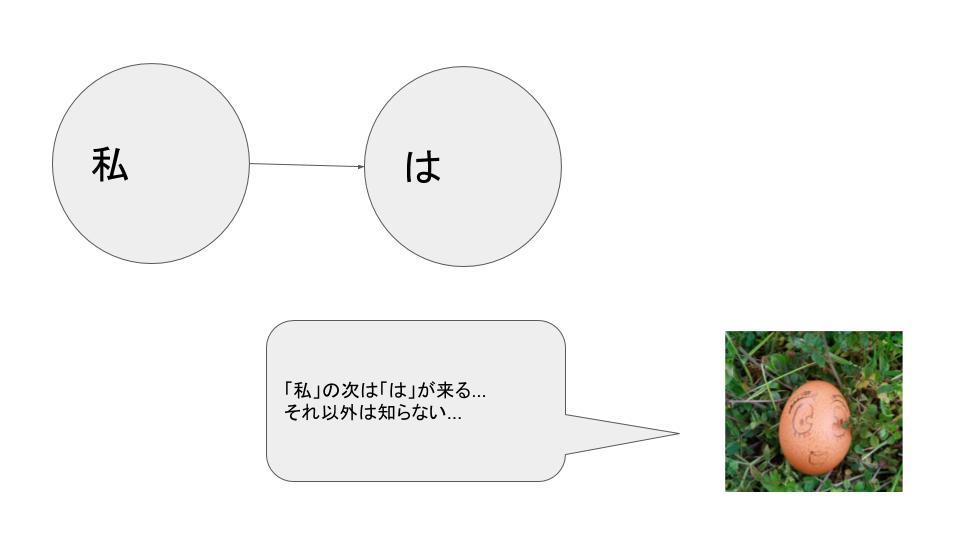 f:id:KuchiBashi:20200127212026j:plain