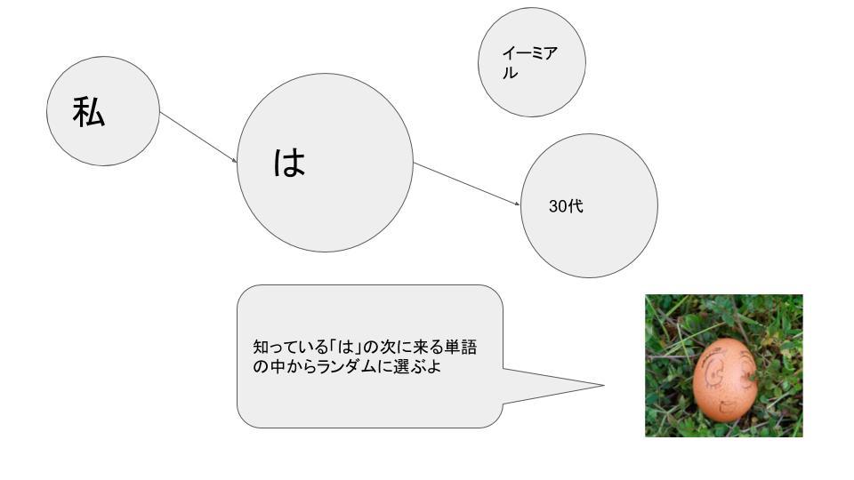 f:id:KuchiBashi:20200127212952j:plain