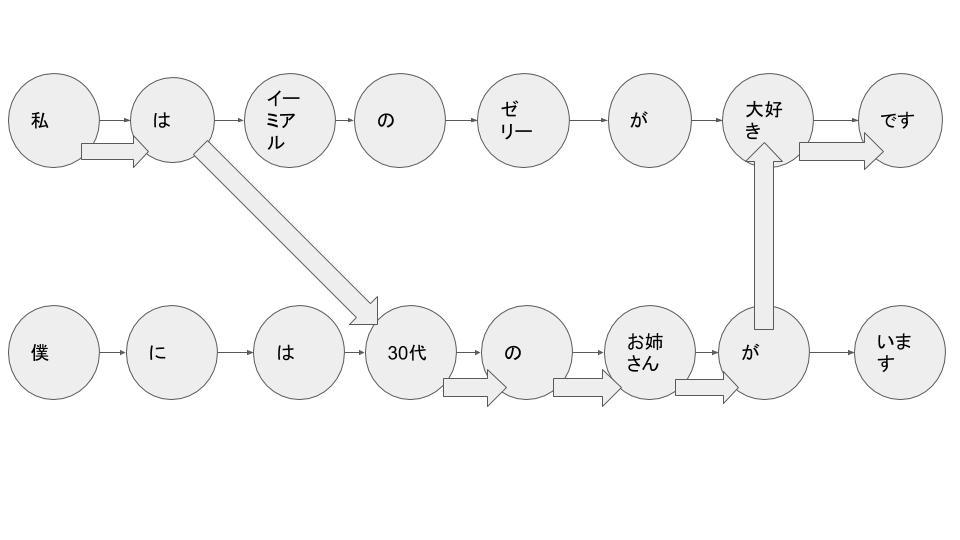 f:id:KuchiBashi:20200127213952j:plain