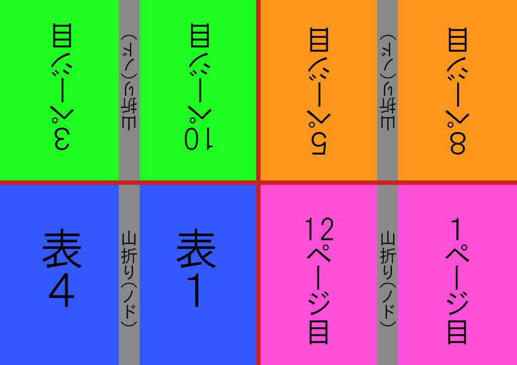 f:id:Kuichi:20180106142259j:plain