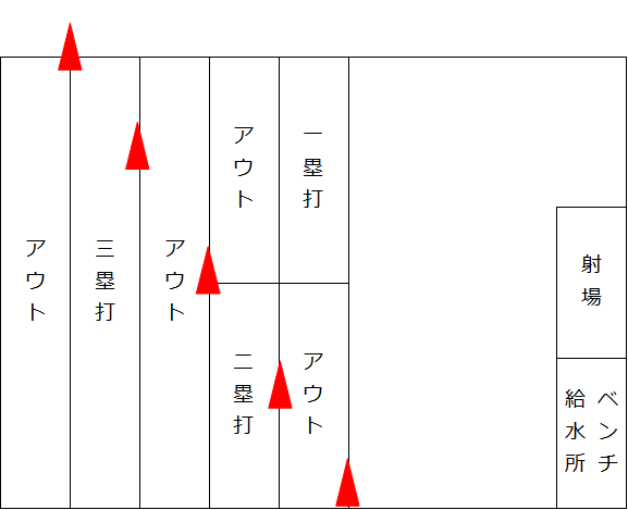f:id:Kumacosmoto:20170304195621p:plain