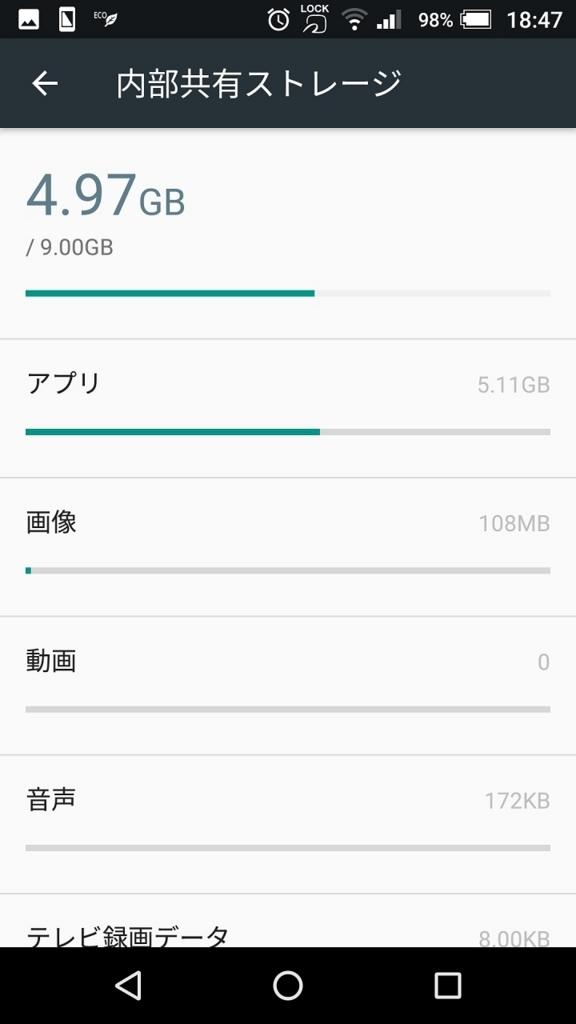 f:id:Kumagai:20170811135739j:plain