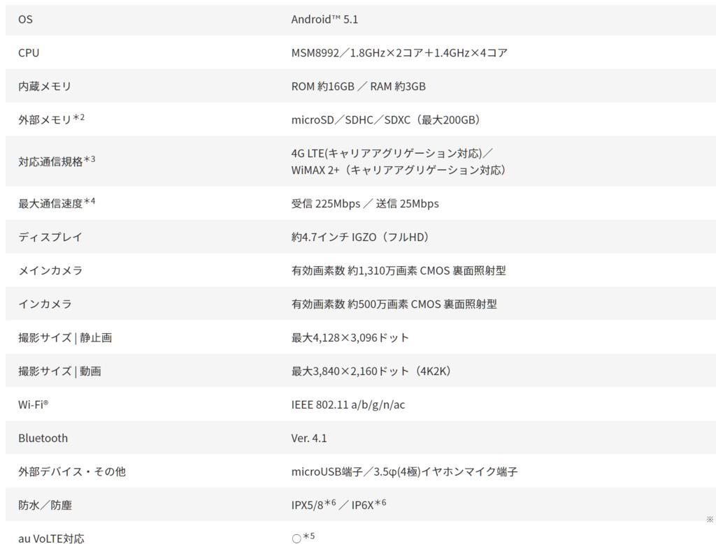 f:id:Kumagai:20170811195102p:plain