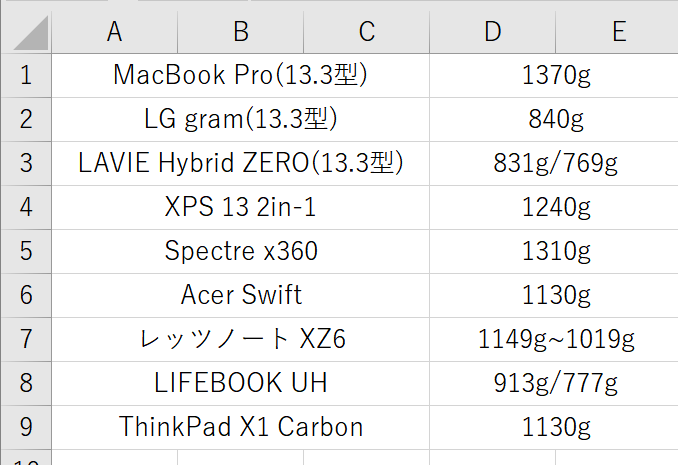 モバイルノート 重量比較