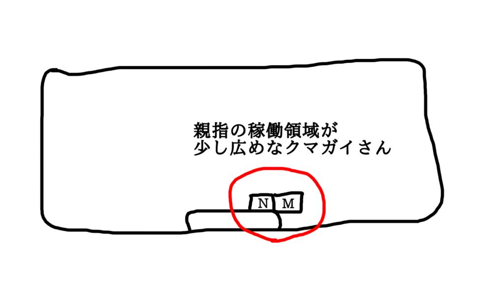 f:id:Kumagai:20180226115141p:plain