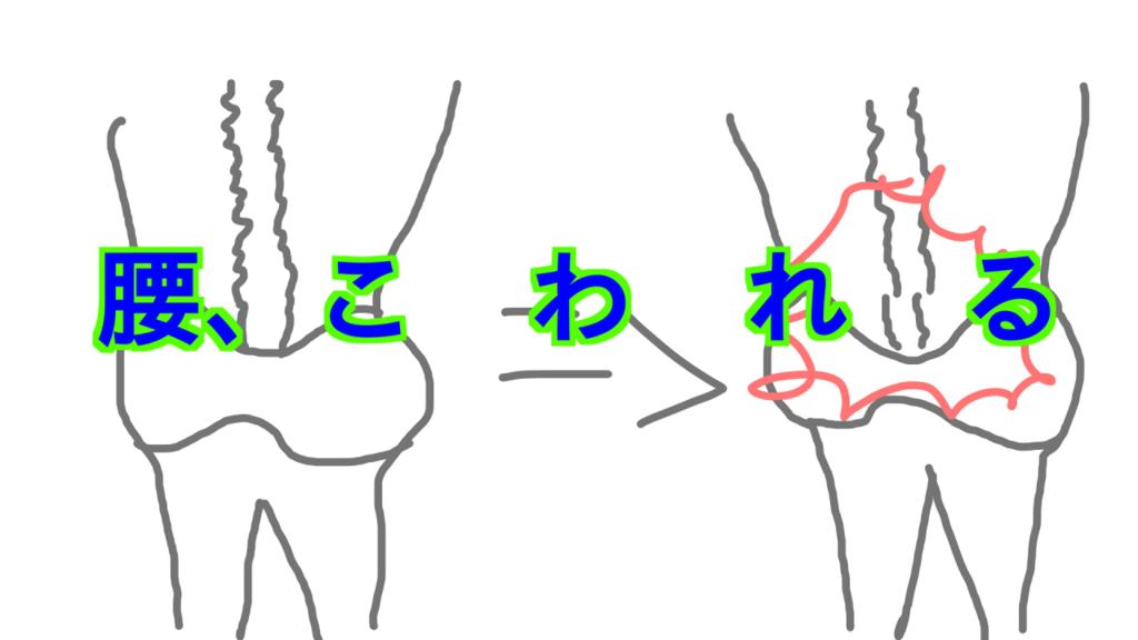 f:id:Kumagai:20180502121447p:plain