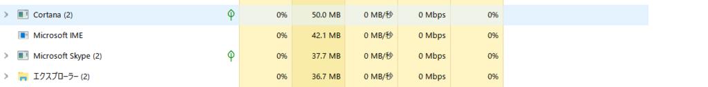Windows10 タスクマネージャー 重い