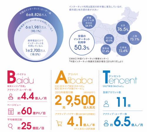 f:id:Kumako_investment:20180109150130j:plain