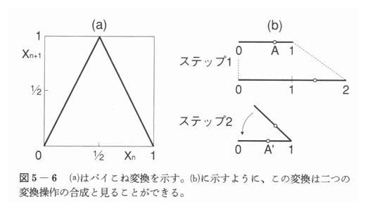 f:id:Kunihiko_Murayama:20170818150740j:plain