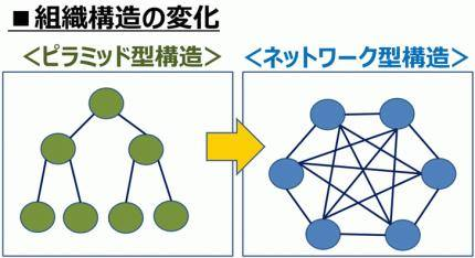 f:id:Kunihiko_Murayama:20170818150759j:plain