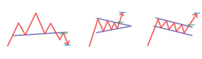 レジサポ転換の解説