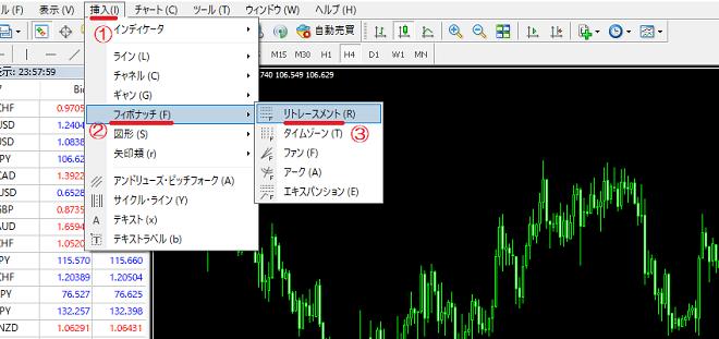 FXのフィボナッチの設定方法(PC編)