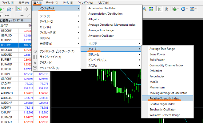 RSIをFX(MT4とMT5)のチャート画面に表示させる方法