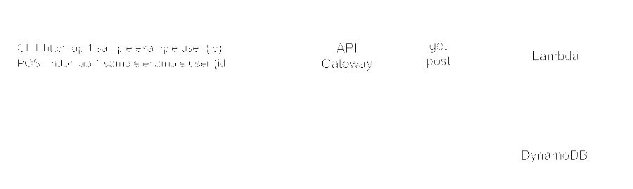 f:id:Kureduki_Maari:20160726121749p:plain
