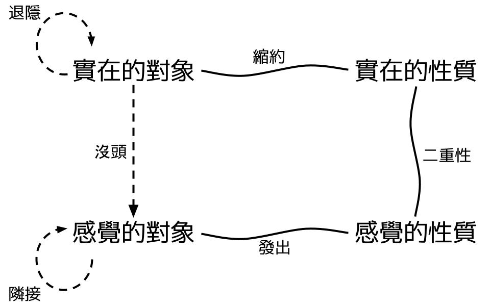 f:id:Kureduki_Maari:20200226022800p:plain