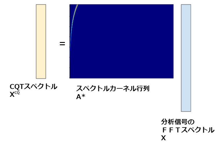 f:id:Kurene:20210710153626p:plain:w500