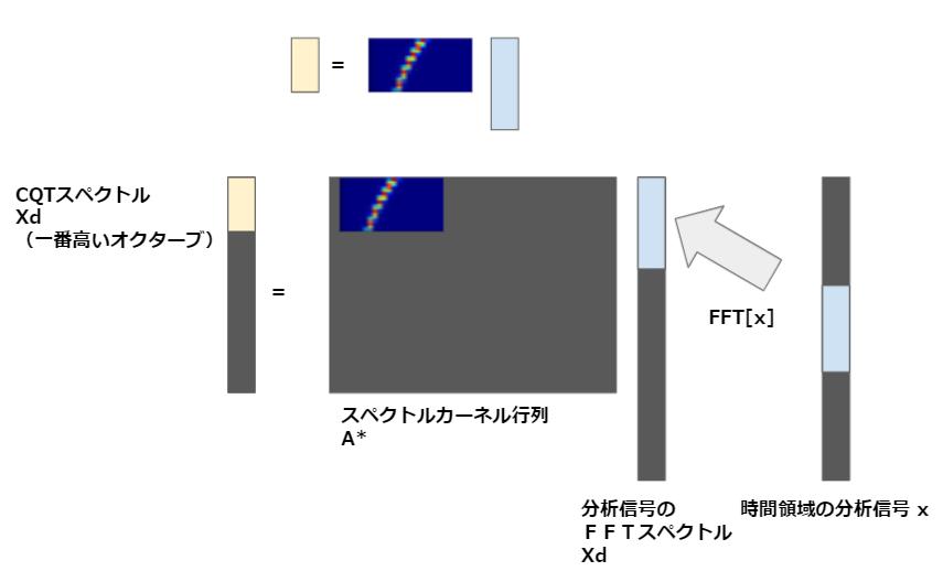 f:id:Kurene:20210714191110p:plain:w500