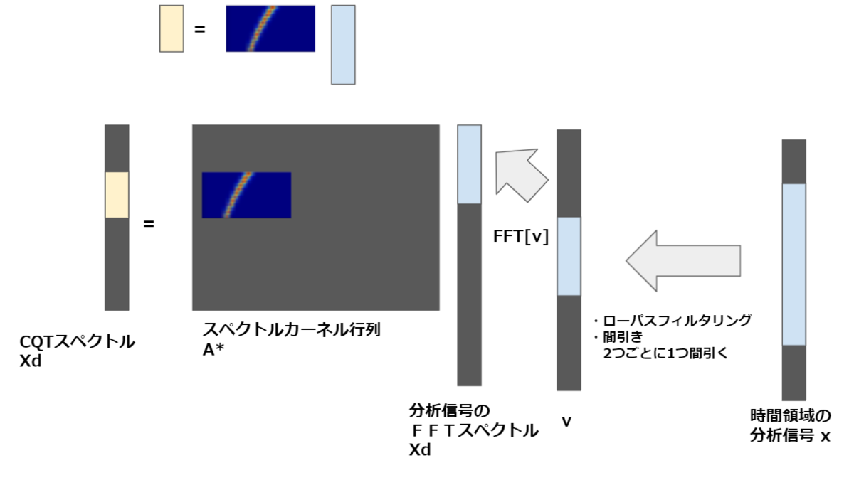 f:id:Kurene:20210714192550p:plain:w500