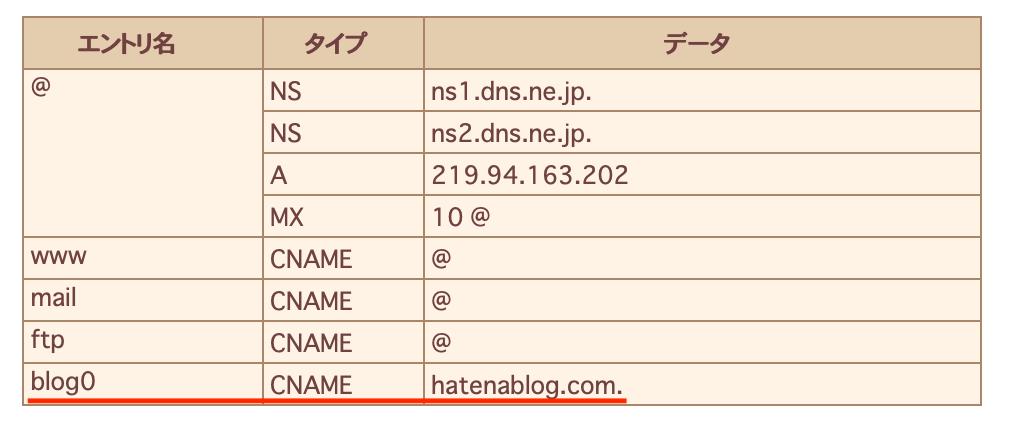 f:id:KuriKumaChan:20200629161433p:plain