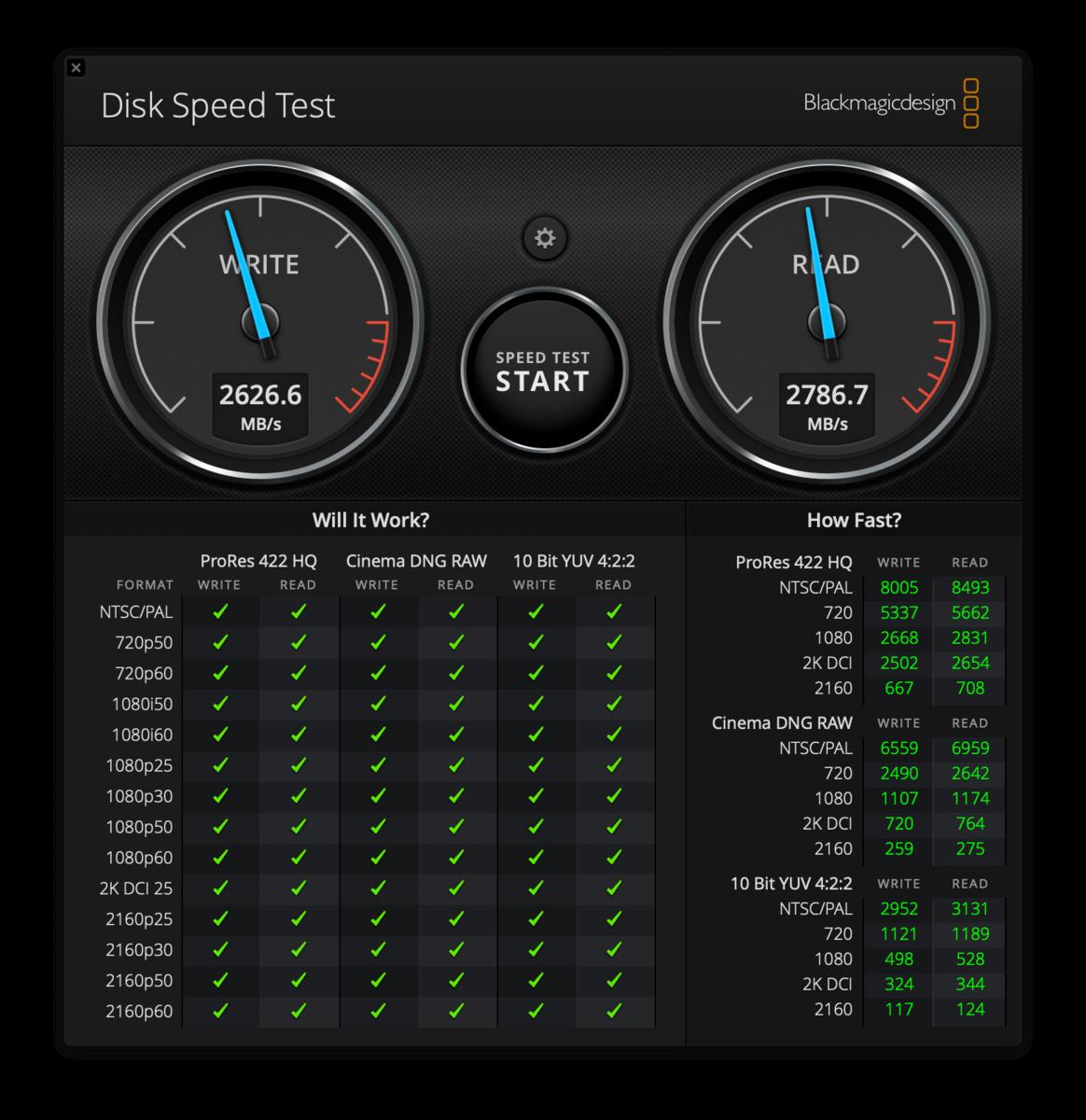 MacBook Pro 16 (2019) の内臓 SSD は爆速です!