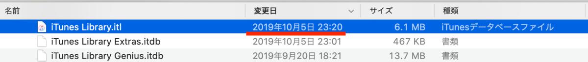 なんとライブラリファイルの最終更新日が去年!