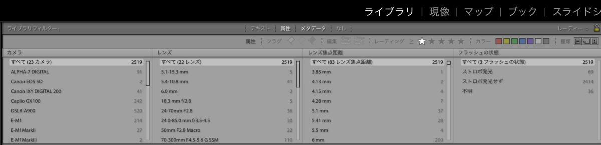 フィルターで「カメラ情報」を指定して、かつ属性で「レーティングが☆以上」を指定した例
