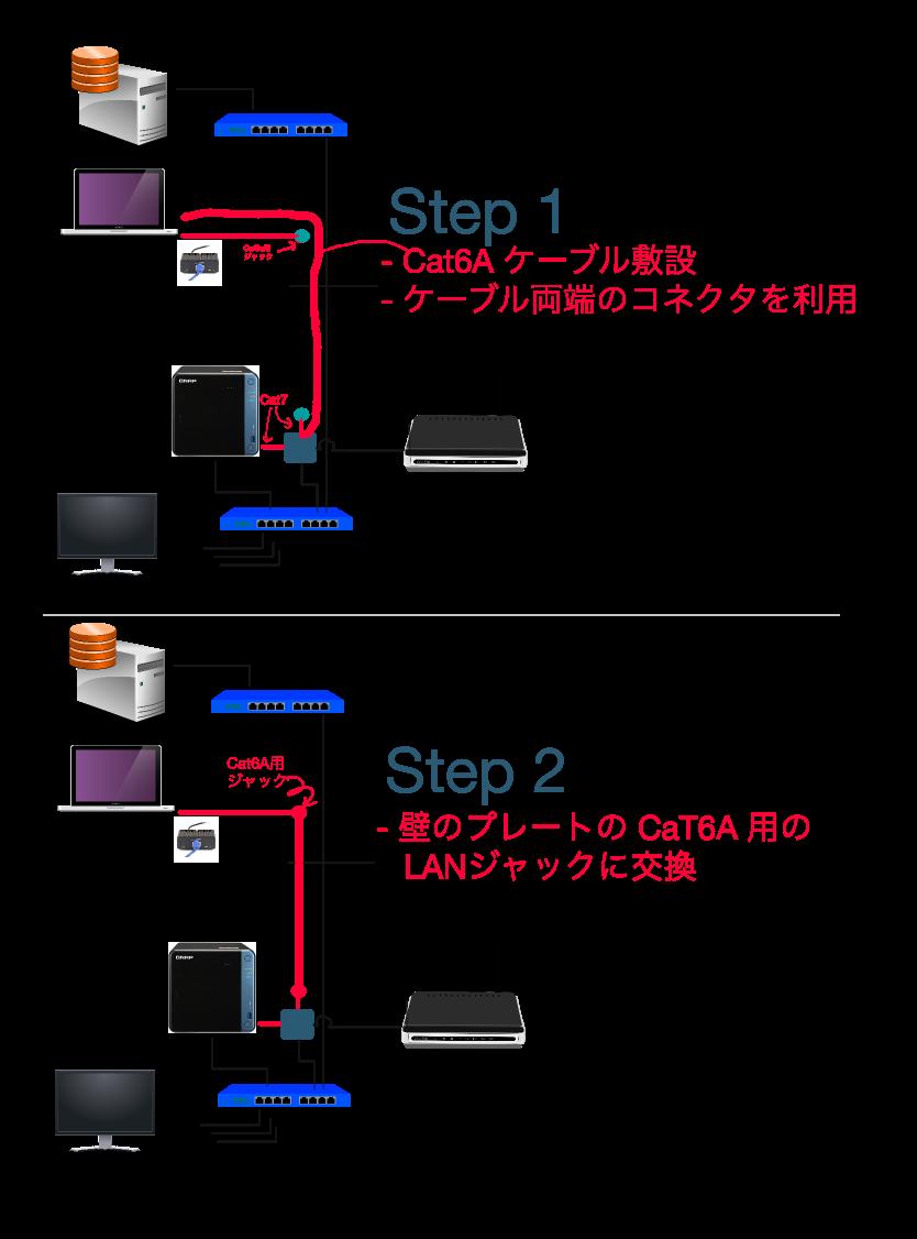 f:id:KuriKumaChan:20200824145800p:plain
