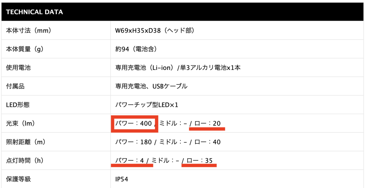 f:id:KuriKumaChan:20201015222110p:plain