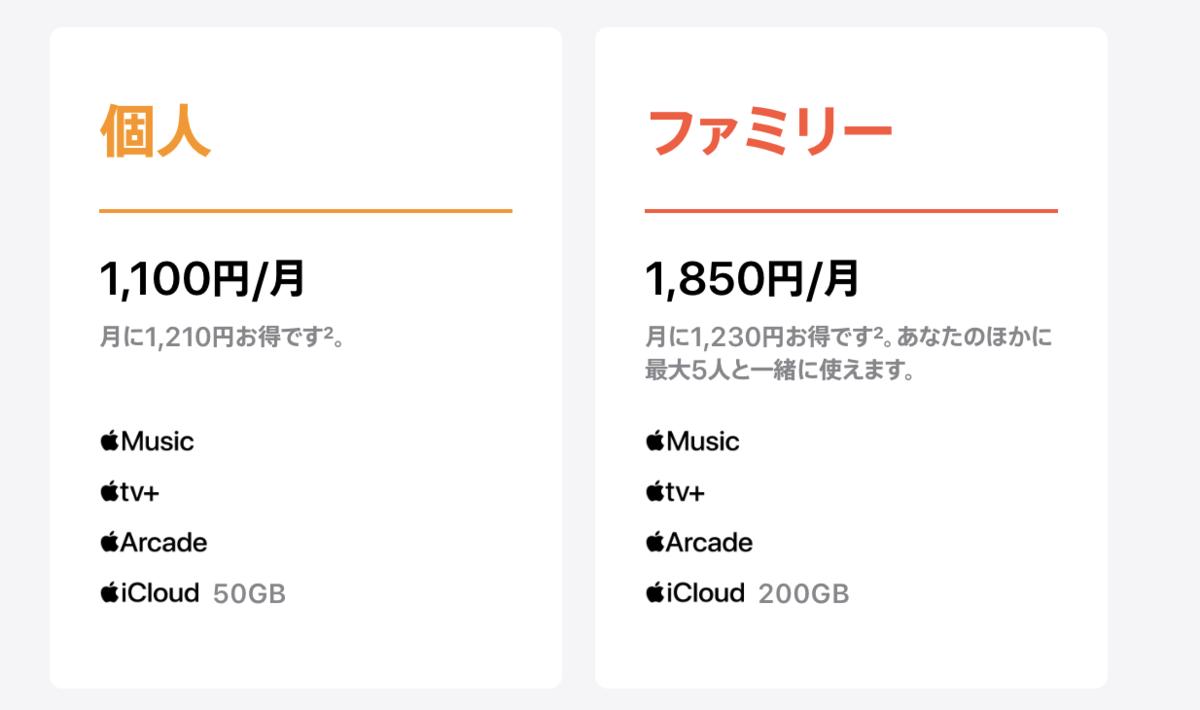 f:id:KuriKumaChan:20201109225343p:plain
