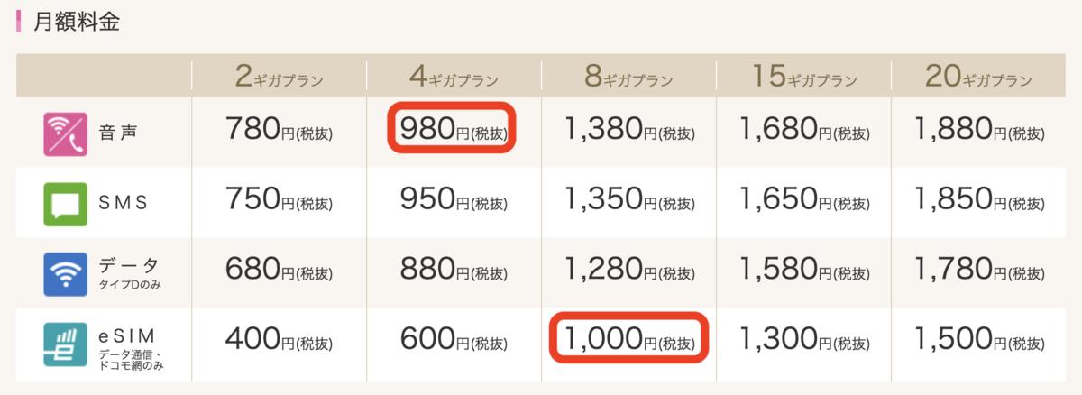 f:id:KuriKumaChan:20210225143249p:plain