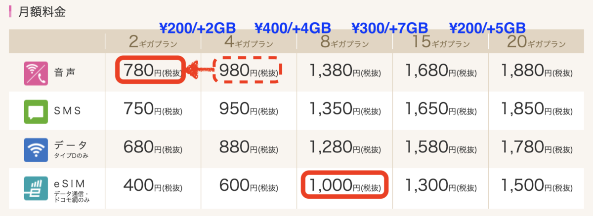 f:id:KuriKumaChan:20210225144323p:plain