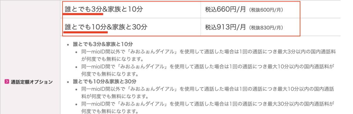 f:id:KuriKumaChan:20210413224558p:plain