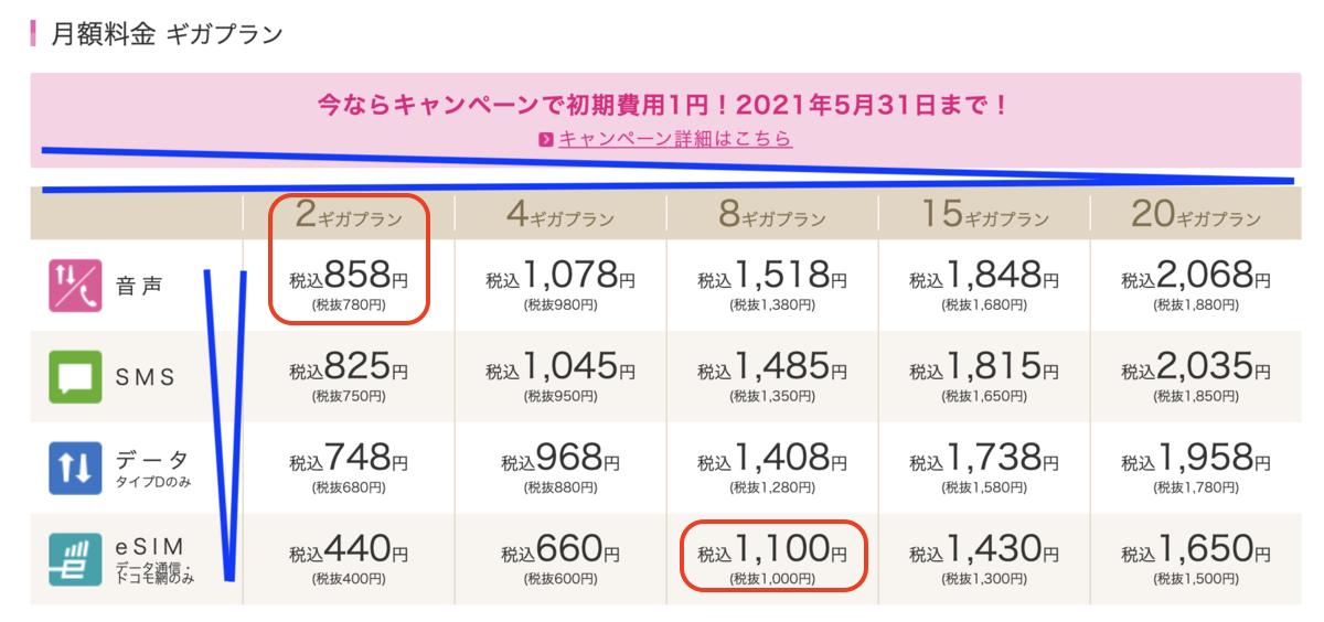 f:id:KuriKumaChan:20210525223238p:plain